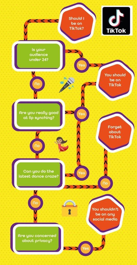 TikTok infographic copyright Clare Davey 2020
